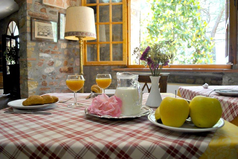 Colazione a Villa San Giorgio